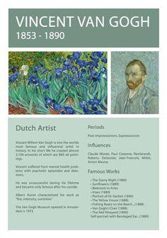 Artist Info Sheet Vincent Van Gogh. Printable A4 Sheets at www.martinasclassesgoldcoast.com