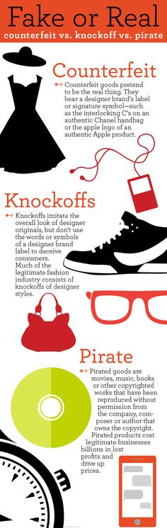 Infographic showing the differences in terms between counterfeit, knockoffs and pirate (State Dept. Woolverton) (Discussed in episode 112 of the Pop Fashion podcast) Apple Logo, Whats Wrong, Human Trafficking, Apple Products, Pop Fashion, Infographic, Stuff To Buy, Info Graphics, Infographics