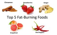 When you go to shopping you should beware with what food you will fill shopping basket. Some food can kill your appetite, some foods can increase the amount of calories ...