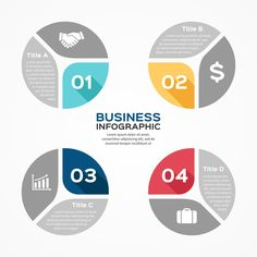 B2B a very popular word used for SME's. SME's are normally under dilemmas that how can a business directory make business easy? Also, in so many B2B directories in the market, which is the right service provider directory for them?…