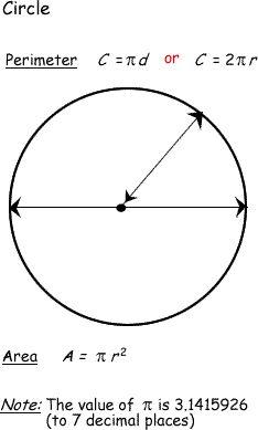 Circumference, Area, Radius and Diameter Worksheets   Math-Aids ...