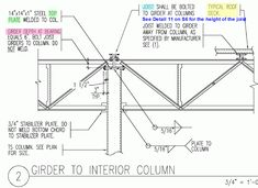 Steel Detail: Girder to Column   Detail and structure   Pinterest ...