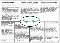 Medium term planning ideas for Bonfire Night covering all 7 areas of Learning & Development. The Plan, How To Plan, Eyfs Activities, Nursery Activities, Seasons Activities, Educational Activities, Toddler Activities, Childminding Paperwork, Childminding Ideas