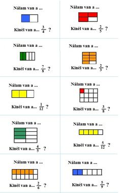 Játékos tanulás és kreativitás: Nálam van..., kinél van...? Törtek Dyscalculia, Therapy Games, Thing 1, Fractions, Math Games, Mathematics, Bar Chart, Teaching, Education