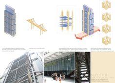HSBC Strucural Diagram 更关注室内空间的都市化表达而形成悬挂式桁架结构(发现空间)--室内布置的公众通道化,广场尺度的底层,超高的自动扶梯,中庭空间全部都在强调都市化。