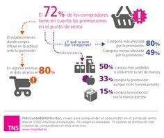 Litografia, impacto de las promociones en el punto de venta.  Siguenos en Twitter: @amddominicana> en la web:http://amdrd.com