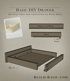 a Basic DIY Drawer - Building Plans by www. The Plan, How To Plan, Diy Wood Projects, Furniture Projects, Furniture Stores, Furniture Buyers, Building Furniture, Amish Furniture, Furniture Websites
