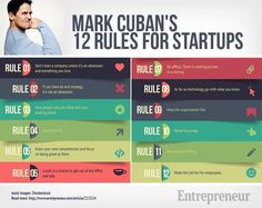Marc Cuban's 12 Rules For Startups - These are interesting and motivational.  #startup #newbusiness