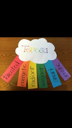 name words - Raising self esteem