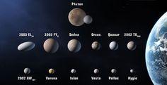 Le plus grand monde sans nom dans notre système solaire - https://www.isogossip.com/plus-grand-monde-nom-systeme-solaire-16416/