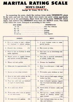 Printables Marriage Counseling Worksheets 1000 images about relationship building on pinterest healthy no wonder my premarital counseling isnt better i should be using this scale