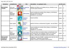une liste d'applications Ipad pour les APC en maternelle : un beau travail de Véronique Favre ( @vairaunik sur Twitter)