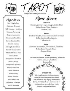 Tarot Meanings Printable Page, Grimoire BOS Page Witch Spell Book, Witchcraft Spell Books, Pendulum Witchcraft, Witchcraft Symbols, Green Witchcraft, Witchcraft Herbs, Tarot Cards For Beginners, Wicca For Beginners, Witchcraft Spells For Beginners