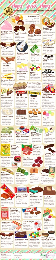 Candies and Confections Around the World #Infographic #Infografía