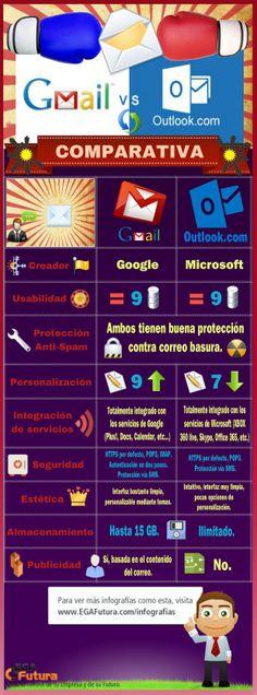 #Infografia #Herramientas Gmail Vs Outlook. #TAVnews
