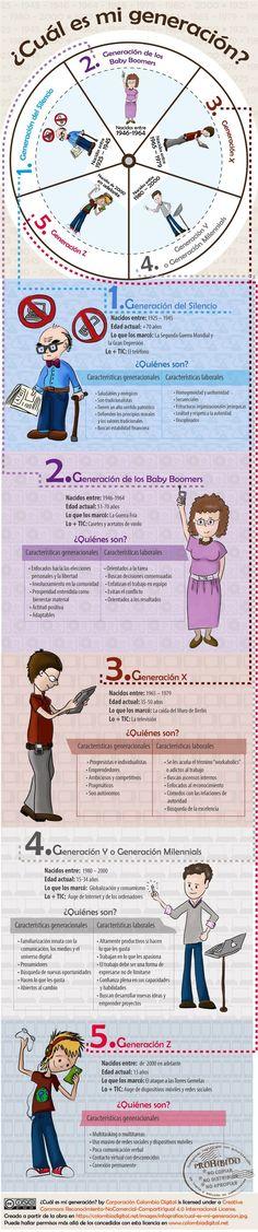 a-que-generacion-perteneces-infografia.jpg (717×3424)