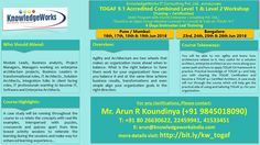 TOGAF 9.1 Accredited Combined Level 1 & Level 2 [Training + Certification] Pune / Mumbai: 16th, 17th, 18th & 19th Jun 2016 Bangalore: 23rd, 24th, 25th & 26th Jun 2016 WebURL : www.bit.ly/kw_togaf Contact : Arun R Koundinya ( 9845018090 )