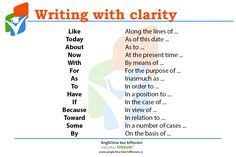 Dnes si rozšíříme slovní zásobu! Všechna tato slova mohou být nahrazena elegantní frází, která váš projev pozvedne na vyšší úroveň. 🎆🇬🇧🎆 #Phrases #Words #vocabulary #Words #English #Tips #Anglictina #AnglictinaBezBiflovani Along The Lines, Dating, Positivity, Chart, Words, Tips, Quotes, Horse, Optimism