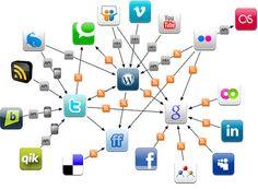¿Por qué tu empresa debe de tener un blog? #pinterest