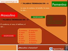 Masculine or feminine in Spanish: some exceptions - Spanish Skype Lessons « Spanish Skype Lessons Spanish Grammar, Spanish 1, Spanish Teacher, Spanish Classroom, Spanish Language, Spanish Posters, Types Of Sentences, Dual Language, Educational Activities