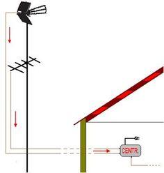 19 Line Chart, Art, Antenna Tv