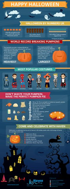 Fun Guide to Halloween 2013