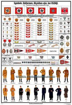 Symbols, Uniforms, Insignia, etc. Ww2 Uniforms, German Uniforms, Grade Militaire, The Trooper, Military Insignia, Military Pictures, Ranger, Men In Uniform, German Army