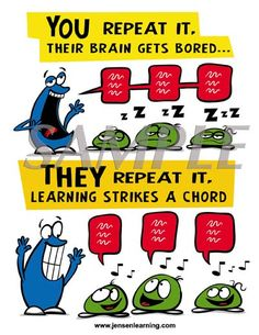 Brain-based learning posters from Eric Jensen's website.  Available for download for $29.  Consider as a schoolwide purchase and distribute among classrooms/hallways.