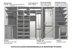 Pax wardrobe Planner                                                       …