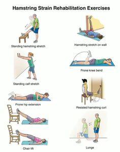 Hamstring strain rehab