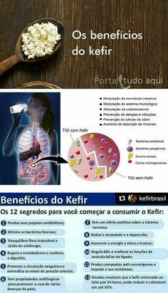 Kombucha, Kefir Recipes, Milk Recipes, Us Health, Health And Nutrition, Beneficios Do Kefir, Kefir How To Make, Keto, Good Healthy Recipes