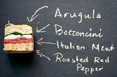 Picnic Perfect Pressed Italian Sandwich  -  I'd devour you. #Italian #sandwiches