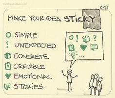 sketchplanations:  Make your idea sticky. Mnemonic from the entertaining and informative book Made to Stick.