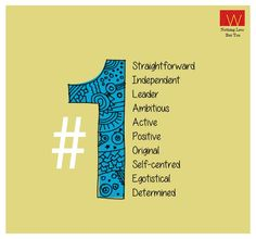 How much do you relate to our numerology expert for all those born on 1st, 10th, 19th or 28th? Totally or Somewhat  #Wwear #fashion #style #Wforwoman #Numerology #Ethnic #Kurta #Contemporary #Fusion