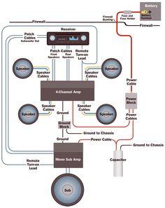 14 best car audio system diagrams images car audio systems car rh pinterest com