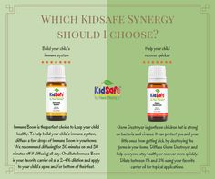 Learn which synergy to choose for your child.