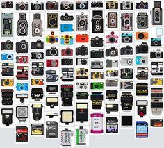 História das câmeras fotográficas em pixel art