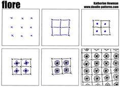 Flore tangle pattern  katherine newman 1024x750