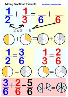 Jul 2019 - Number resources for teaching and learning mathematics. Fun and visual maths resources Math Fractions Worksheets, Math Practice Worksheets, Math Resources, Adding Fractions, Adding And Subtracting Fractions, Dividing Fractions, Multiplying Fractions, Equivalent Fractions, Math Fraction Games