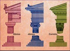 Órdenes clásico - Grecia - DORICO - JONICO - CORINTIO