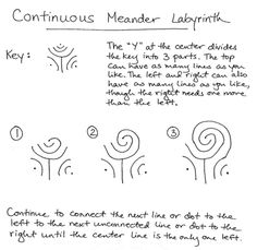 How to draw a continuous Meander Labyrinth