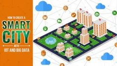 How to Create a Smart City with IoT and Big Data #Digital #Tech #BigData #AI