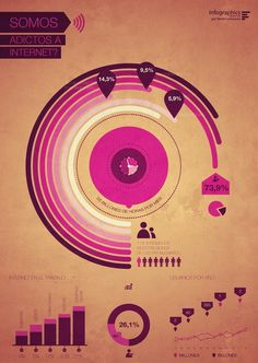 I love percentage graphs as a circle. This has changed my life. Thanks Martin Liveratore    Infographic Circle Style by Martín Liveratore, via Behance