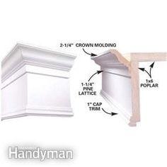 How to Build Window Cornices - Step by Step: The Family Handyman Wood Cornice, Cornice Design, Wood Valance, Cornice Boards, Kitchen Window Valances, Window Cornices, Window Coverings, Window Treatments, Home Deco Furniture