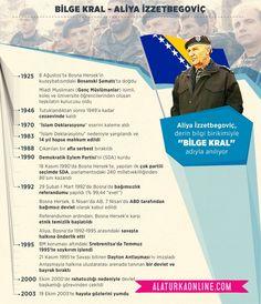 Aliya İzetbegoviç'in mirası Saraybosna'da yaşatılıyor - Bağımsız Bosna Hersek'in ilk cumhurbaşkanı merhum Aliya İzetbegoviç'in mirası, vefatından önce yaşadığı mütevazi evde ve kişisel eşyalarının sergilendiği müzede yaşatılmaya devam ediyor