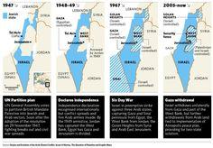 israel palestine conflict timeline