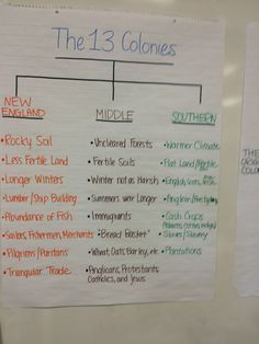 Anchor chart for 13 Colonies: Great for middle school teachers, elementary school teachers and high school teachers when it comes to teaching US History. 7th Grade Social Studies, Social Studies Classroom, Social Studies Activities, History Classroom, Teaching Social Studies, Teaching Posters, Teaching Us History, Teaching American History, History Education