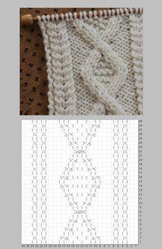アラン模様(Diamond1)ダイヤモンド/ダイヤモンド・ケーブルの編み図と編み上がり作品