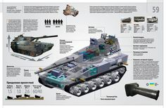 Ukraine Military, Concept Ships, Military Equipment, Armored Vehicles, War Machine, Military Vehicles, Weapons, Transportation, Army