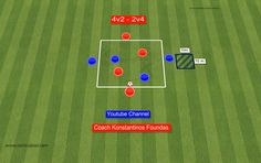 Football Coaching Drills, Soccer Training Drills, Soccer Workouts, Soccer Drills, Pep Guardiola, Passing Drills, Field Hockey, Sport, Youtube